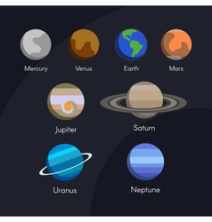 Solar System Planets Outer space Earth Saturn Mars vector image