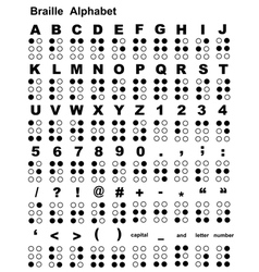 Braille alphabet vector