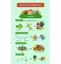 Gardening - poster brochure cover template vector image