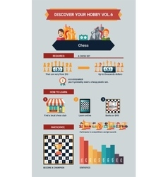 Chess - poster brochure cover template vector