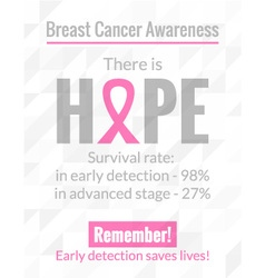 Breast cancer awareness poster vector