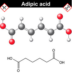 Adipic acid chemical formula vector