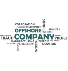 Word cloud - offshore company vector