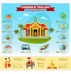 Thailand infographic with charts vector