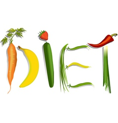 Diet sign vector