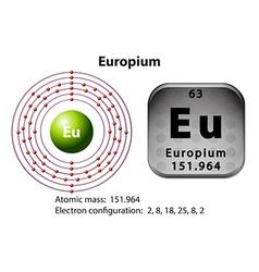 Symbol and electron diagram for Europium vector image vector image