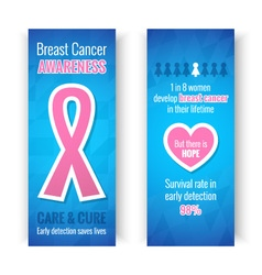 Breast cancer awareness banners vector