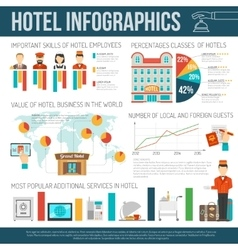 Hotel infographics set vector