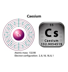 Symbol and electron diagram of Caesium vector image vector image