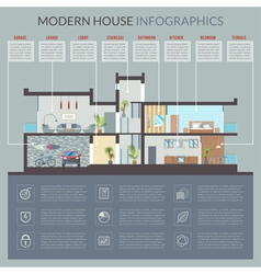 Modern house infographics vector