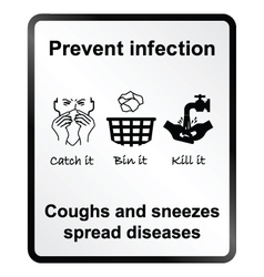 Prevent infection information sign vector