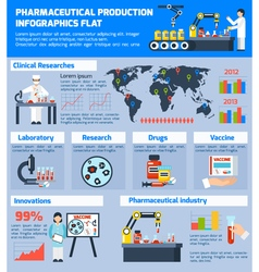 Pharmaceutical production infographic set vector