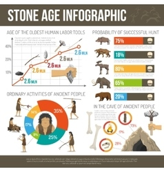 Stone age infographic vector