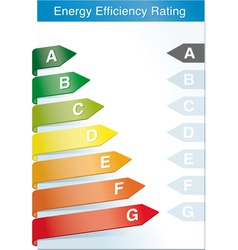 Energy efficiency label vector