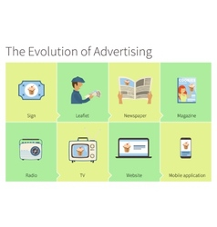 The evolution of advertising vector