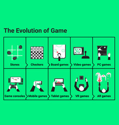 The evolution of game vector image