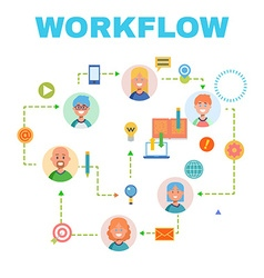 Flat design banner for workflow web page business vector image vector image