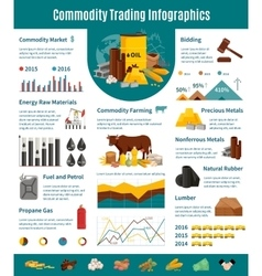 Commodity trading infographics flat layout vector