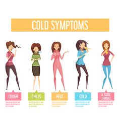 flu cold symptoms flat infographic poster vector image vector image