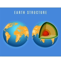 Full earth and structure vector