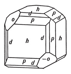 Sodium chlorate vintage vector