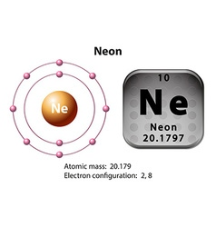 Symbol and electron diagram for Neon vector image