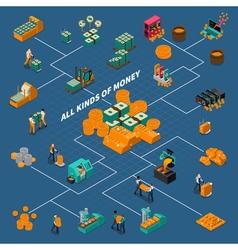 Business industry isometric flowchart vector
