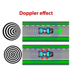 Doppler effect vector