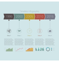 Retro timeline infographic design vector