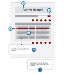 Search results internet web page wireframe form vector