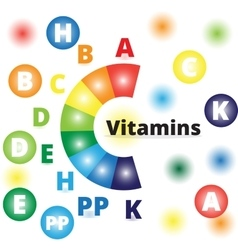 Colorful vitamins vector
