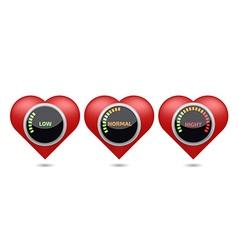 High blood pressure digital set vector