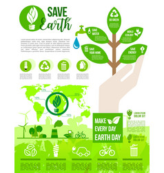 Earth day and go green poster for ecology design vector