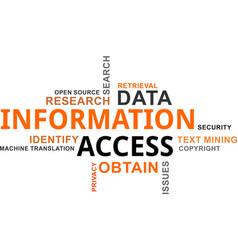 Word cloud - information access vector
