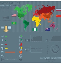 Population infocharts vector