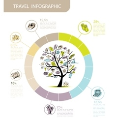 Travel infographic concept tree for your design vector