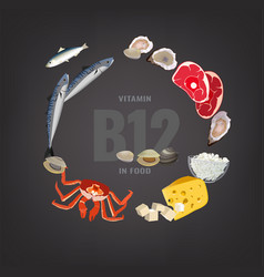 vitamins b12 background vector image vector image