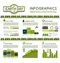 ecology protection infographic earth day design vector image