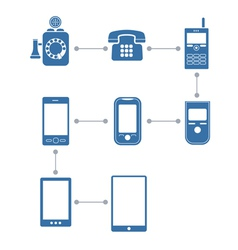 Scheme of telephone evolution vector image vector image
