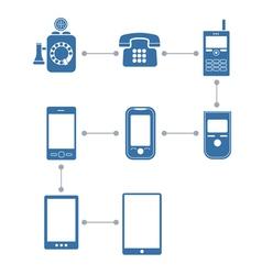 Scheme of telephone evolution vector