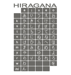 icons with japanese alphabet hiragana vector image