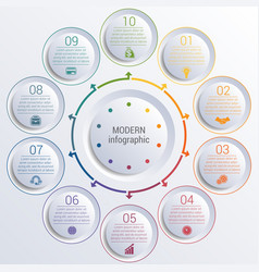 Infographic diagram with 10 options circles vector