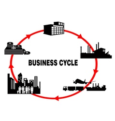 Business cycle vector