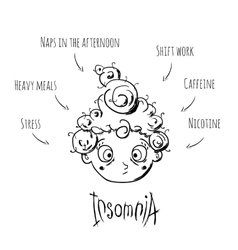 Causes of insomnia disease infographics vector