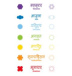 set of color icons with names of chakras vector image