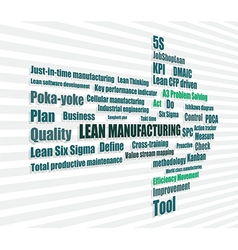 Lean manufacturing words vector