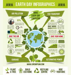 earth day ecological infographic template design vector image