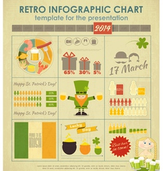 St Patricks Day Infographics vector image
