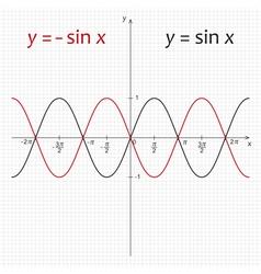Diagram of trigonometric functions vector
