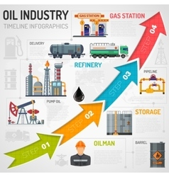 Oil industry Infographics vector image vector image